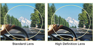 The Best in Eyeglass Technology: High Definition Lenses